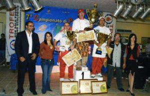 Campione Nazionale di éPizza piccante - Scalea 2007 - Nicola Salvatore