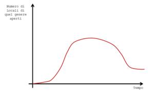 grafico1-1