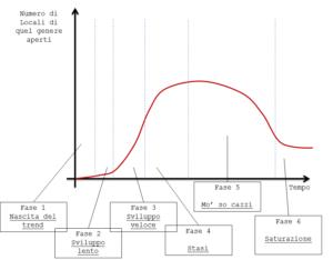 grafico2-2